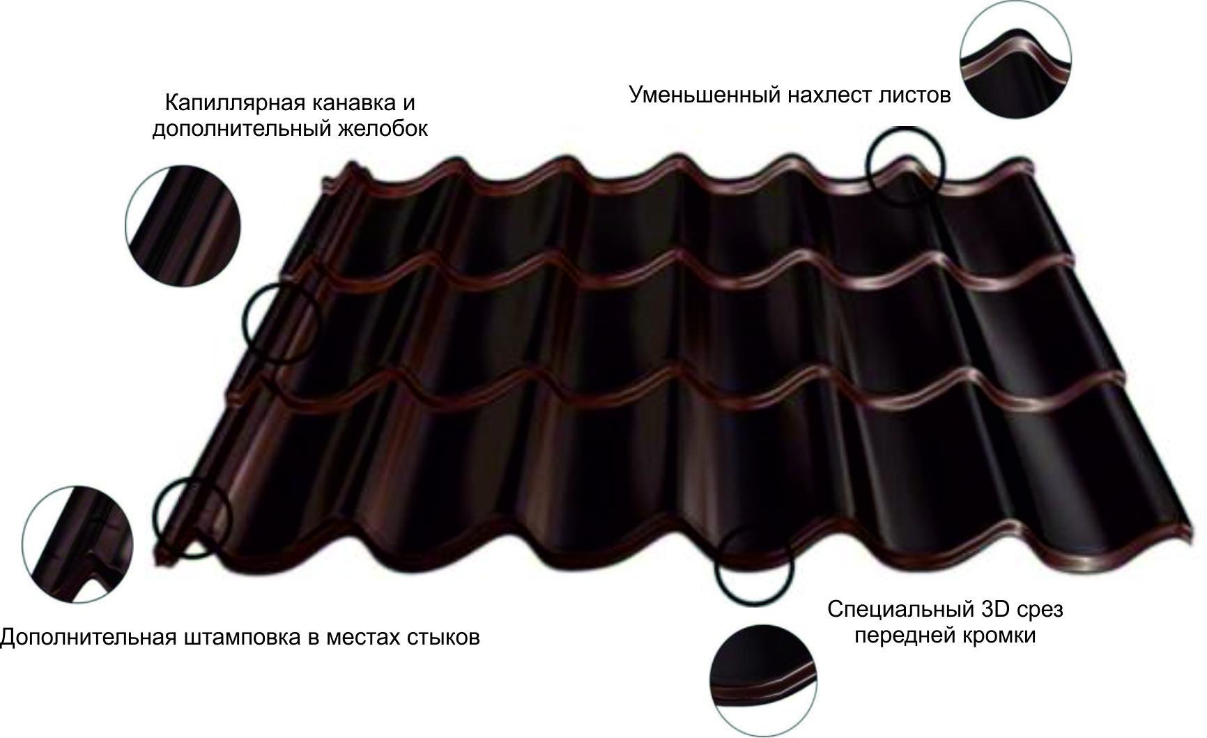 Металлочерепица купить Харьков